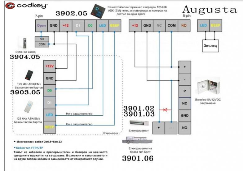 Elektronisches System Augusta Star