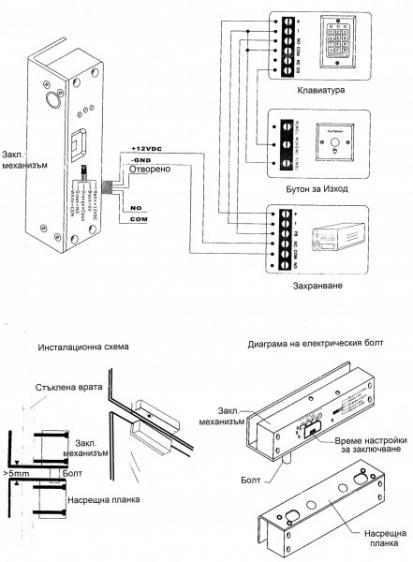 """<p>Elektronisches Eingangstür-System """"Augusta M"""" mit Fernbedienung"""